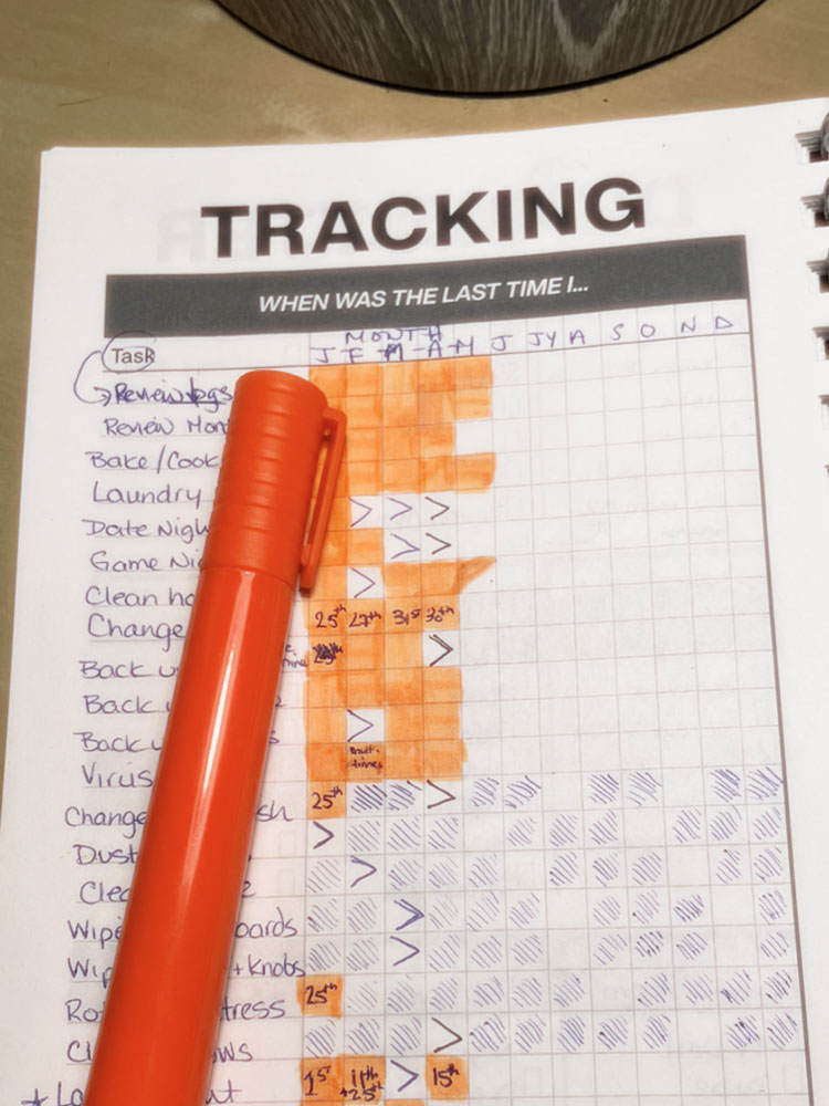 Weekly Review Clever Cactus Guide Monthly Tracking